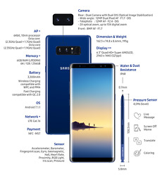New In Sealed Box Samsung Galaxy Note 8 N950 Usa Smartphone Orchid Gray/64gb