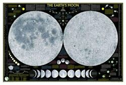 Moon Laminated National Geographic Reference Map By National Geographic Maps