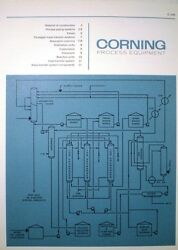 Corning Glass Works Chemical Transfer Systems Catalog Asbestos Gaskets 1969