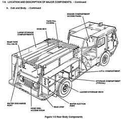 1,442 Page Amertek 1,000 Gpm 2500l Fire Engine Truck Operator Parts Manual On Cd