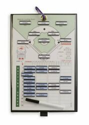 Coacher Magnetic Baseball Line-up Board Includes 30 Magnetic Name Tags And A Pen