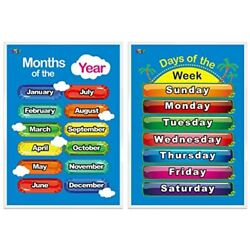 Days Of The Week Months Year2 Laminated Educational Posters Toddlers17andrdquo