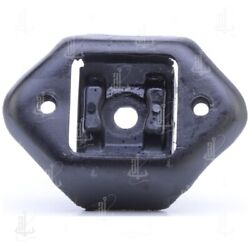 Manual Trans Mount-automatic