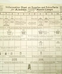 Vintage 1944 Mantle Lamp Co Chicago Aladdin Oil Info Parts Sign Advertising Rare
