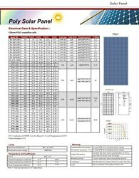 YIY太阳能板 Poly solar panel 156mm poly crystalline cells 10~310W CE IEC UL 1000VDC