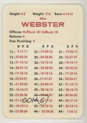 1959-65 Apba Football Great Teams Of The Past Alex Webster