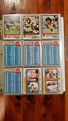 1979 Topps Football Cards Complete Set In Sheets, With Binder