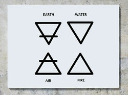 Earth Air Fire Water Signs Logoand039s Elements Decal Wall Art Sticker Picture