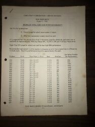 Chris Craft 1963 Hull Parts Prop Wheel Sizes/xref By Number