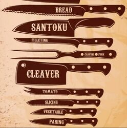 Different Types Knives Guide Vintage Poster Canvas Prints Butcher Gifts Kitchen