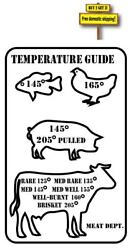 Meat Fish Chicken Temperature Guide Decal Sticker