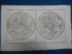 Antique Horoscope Astronomy Heavenly Body Constellation Early Watch Copperplate