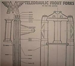 1953 Matchless Teledraulic Forks Technical Drawing Cutaway Parts Poster Repro
