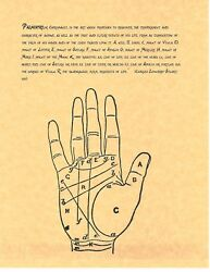 Book Of Shadows Spell Pages Palmistry Wicca Witchcraft Bos