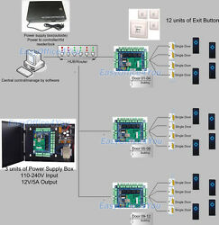 12 Doors Access Control And Door Access Control Systems With 12 Magnetic Locks