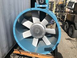 TWIN CITY FAN AND BLOWER TC Axiel 42