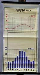 Zugspitze climate graph wall chart Bavaria Germany vintage print poster