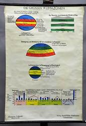 old poster pull-down geographical wall chart the big climate zone temperature