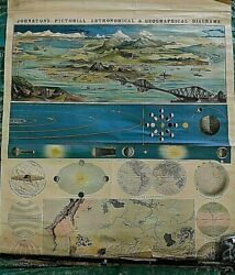 Antique Wall School Map Roll Down Johnstons Pictorial Astronomical Geographical