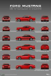 Ford Mustang Evolution Wall Poster 24 X 36 Inch Vintage Retro Promo Poster