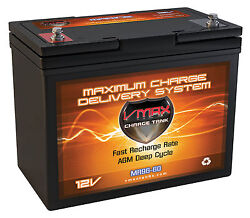 Vmax Mr96-60 12v 60ah Agm Deep Cycle Battery For 25 Pound Thrust Trolling Motors