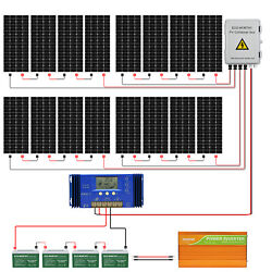 4kw 3kw 2kw Complete Off Grid Solar Panel Kit 195w Solar Panels For Home Garden