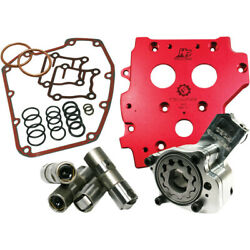 Feuling Oil Pump Corp Performance Oil System Conversion | 7076