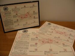 Ajs Single And Twin Models - Vintage Castrol Lubrication Chart