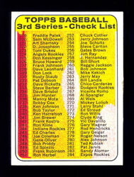 1969 Topps Baseball 214 Checklist Centered Radical And Unique Color Variation