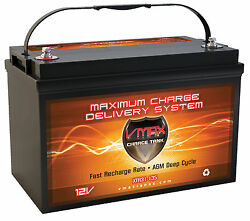 Vmax Xtr31-135 For Starcraft Power Boat W/group 31 Marine Deep Cycle 12v Battery