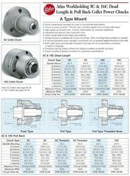 Atlas 5c Power Pull Back Collet Chuck A2-6 Mount Cpb-5ca6 Fits Haas Mazak