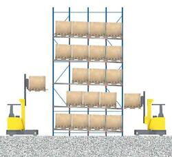 Pallet Flow System 100 8and039 Bays -5 Deep -3 Levels -3000 Pallet Positions