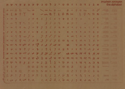The Alphabet Brown 19.5 X 27.5 Poster Vintage Neutral, Red, Brown Foreign,