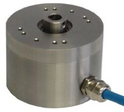 Hohner Absolute Encoder Series 08 Hollow Shaft 2wire, Output 4-20ma