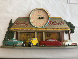 Vintage Coca Cola Family Drive In Diner Wall Clock 1988 Burwood Products Broken