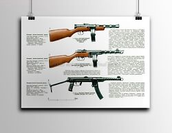 Soviet Russian Military Weapon Poster Ppd-40 Ppsh-41 Pps-43 Submachine Guns