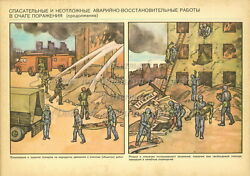 Soviet Russian Civil Defense Poster Print Nbc Fire Extinguishing And Rescue