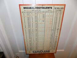 Vintage The Cleveland Twist Drill Company Decimal Equivalents Metal Sign