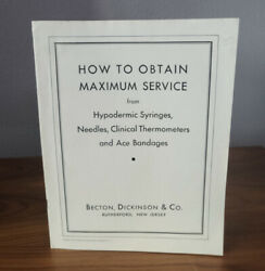 How To Obtain Maximum Service From Hypodermic Syringes, Needles, Clinical Thermo