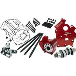 Feuling 7262 Race Series Chain Drive 521 Conversion Camshaft Kit