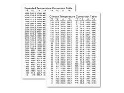 (100 ct) Student's Climate Temperature Conversion Wallet Cards