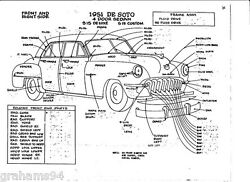 1952 Desoto S-15 S17 Nos Body Panel Exterior Part Number Guide