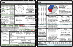 Backseat Pilot Vfr And Ifr Reference Card - Pilotand039s Instant Cockpit Training Aid
