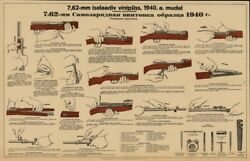 Svt-40 Tokarev Rifle Color Poster2 Soviet Russian 36x24 Sniper Incredible Find