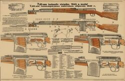 Svt-40 Tokarev Rifle Color Poster Soviet Russian 17x11 Ww2 Manual Great Find