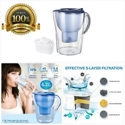 Water Filter Pitcher 10 Cup Large Water Purifier(BPA-Free) with Electronic Filt
