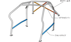 Okuyama Dash Roll Cage Steel 10p For Nissan Silvia S15 736-114-0
