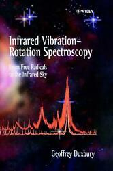 Infrared Vibration-rotation Spectroscopy From Free Radicals To The Infrared Sky