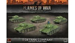 Battlefront FoW WWII Soviet 15mm T-34 Tank Company Pack SW