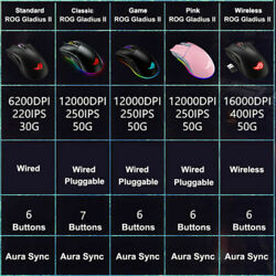 Original Rog Gladius Ii Asus Wireless Game Gaming Mouse Wired Mouse 16000 Dpi